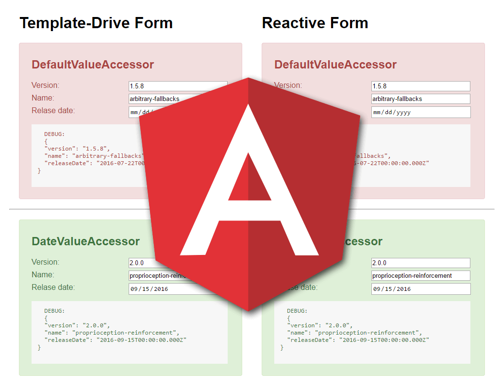 Angular 2: How to use date input controls with Angular Forms
